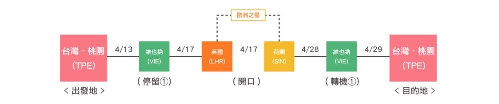 ANA哩程兌換圖解11111.jpg
